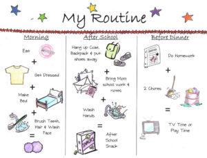 metodo di studio: crearsi una routine